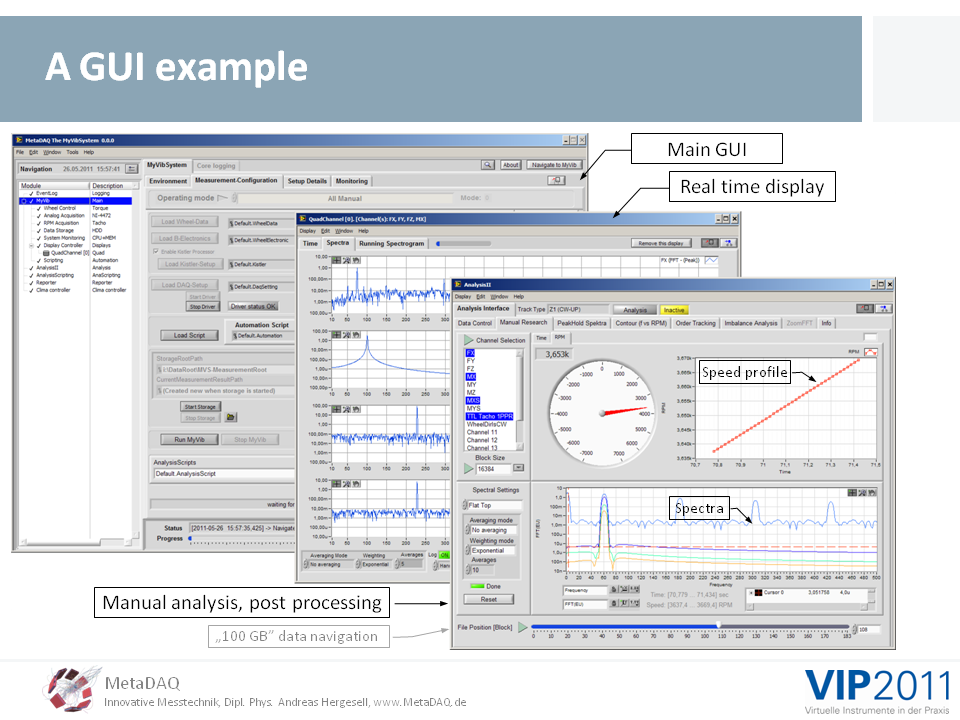 MetaDAQ Slide 10: The MyVibSystem, a GUI example