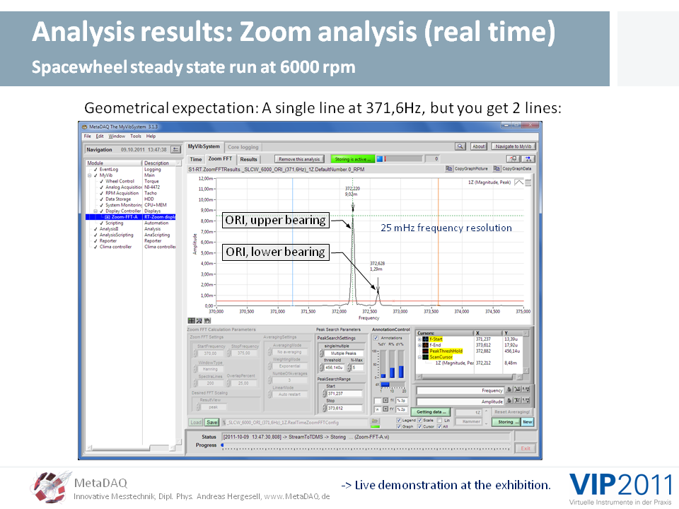 MetaDAQ Slide 15: The MyVibSystem, real time ZOOM-FFT analysis (steady state)
