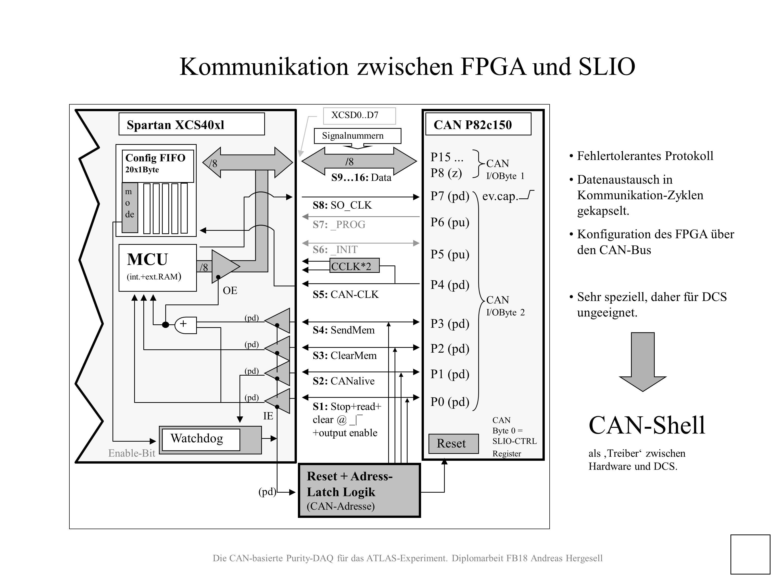 Entwicklung der FPGA-SLIO Kommunikation